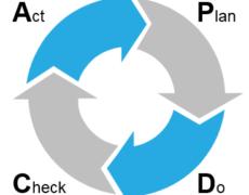 Was gilt es bei der Einführung eines QM-Systems zu beachten?